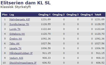 DKSLs1-lag